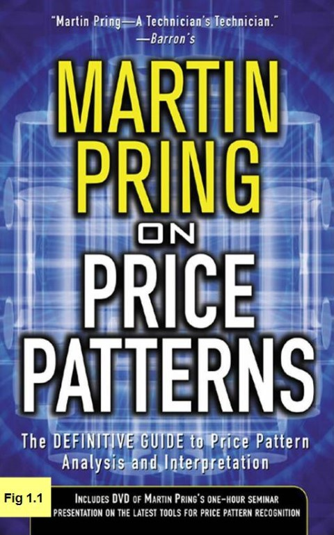 Price Patterns